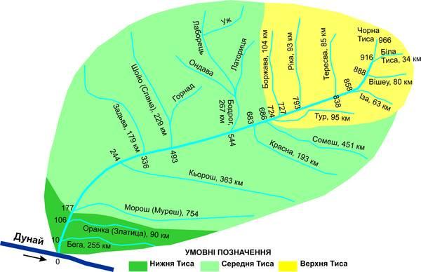Схема ділянок басейну р. Тиса